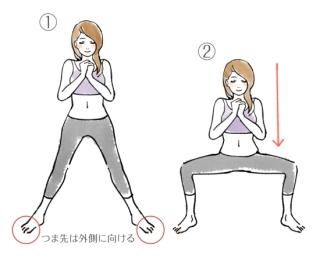 【10月】ダイエット報告トピ