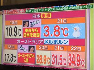 【寒すぎ】ここ数日の急激な冷え込みの原因が判明!やはり松岡修造さんが日本を離れていたからだったと話題に