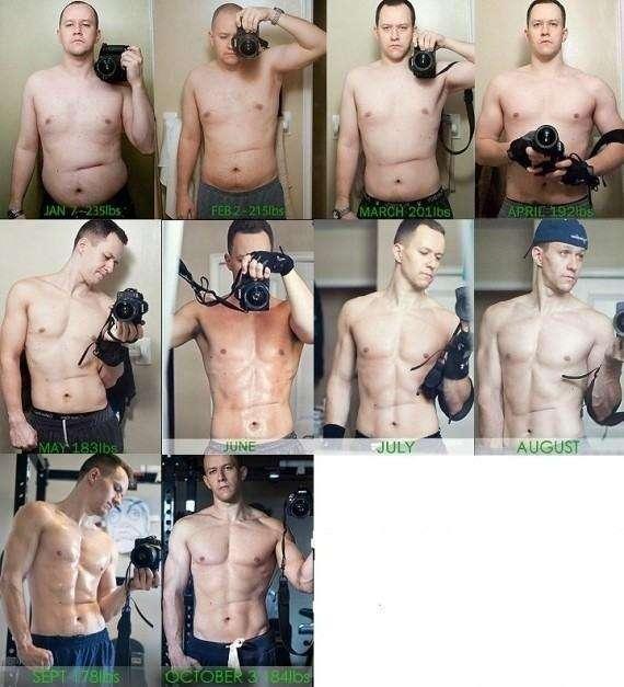 好きな男の体型
