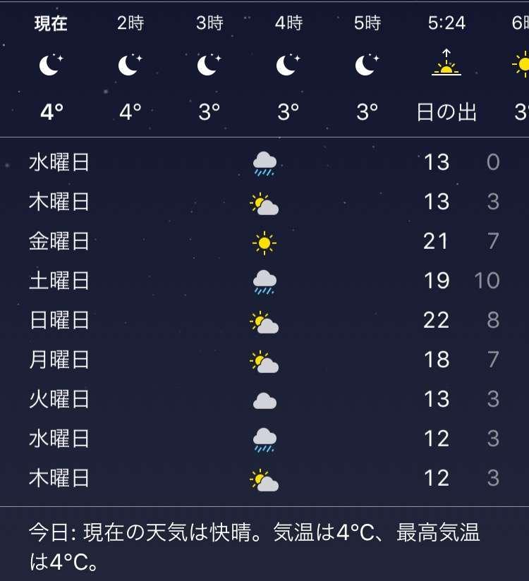 寒いです!寒い地域の人話しましょう