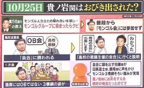 藤田紀子、白鵬を問題視 暴行現場に同席で「協会、親方に報告しなくていいの?」