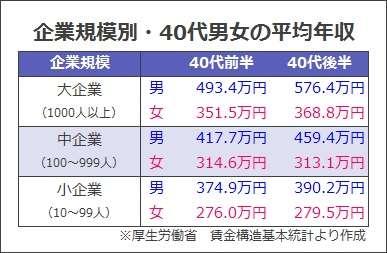 好景気なのになぜ日本は「詰んでいる」のか 消費は全体的には低下?