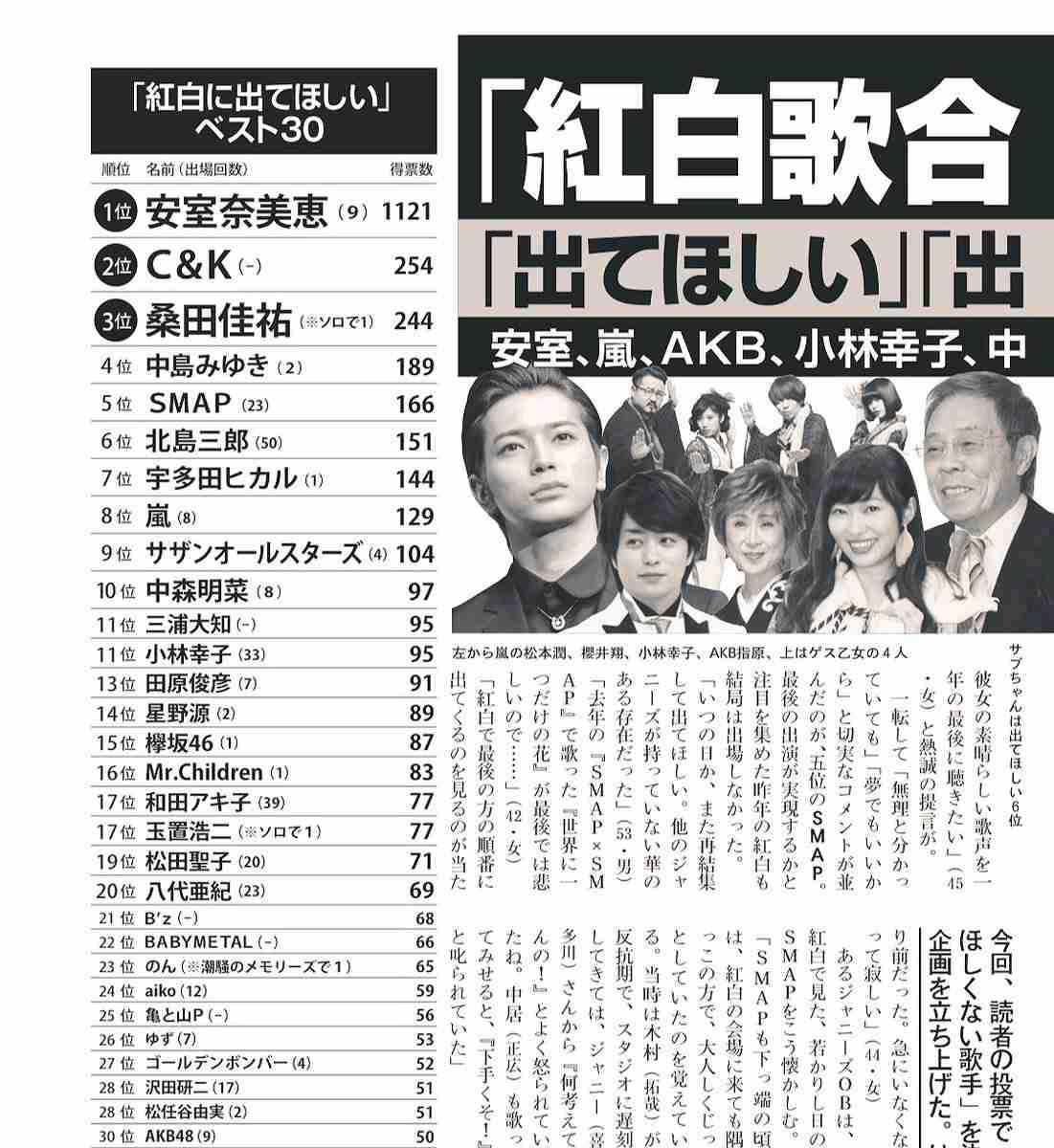 週刊文春「紅白歌合戦」大アンケート結果発表!