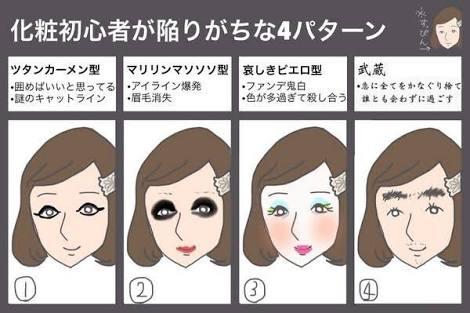 化粧が下手な人