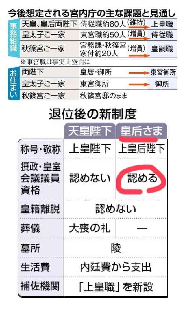眞子さまの結婚式 来年11月4日に東京都内のホテルで検討