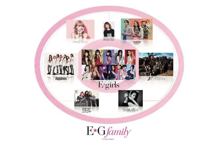 新体制のE-girlsについてどう思いますか?