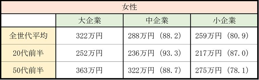 キンコン西野亮廣「慶應生の人気就職先1位が銀行って正気?」「行員はロボットに代替される仕事」発言が物議