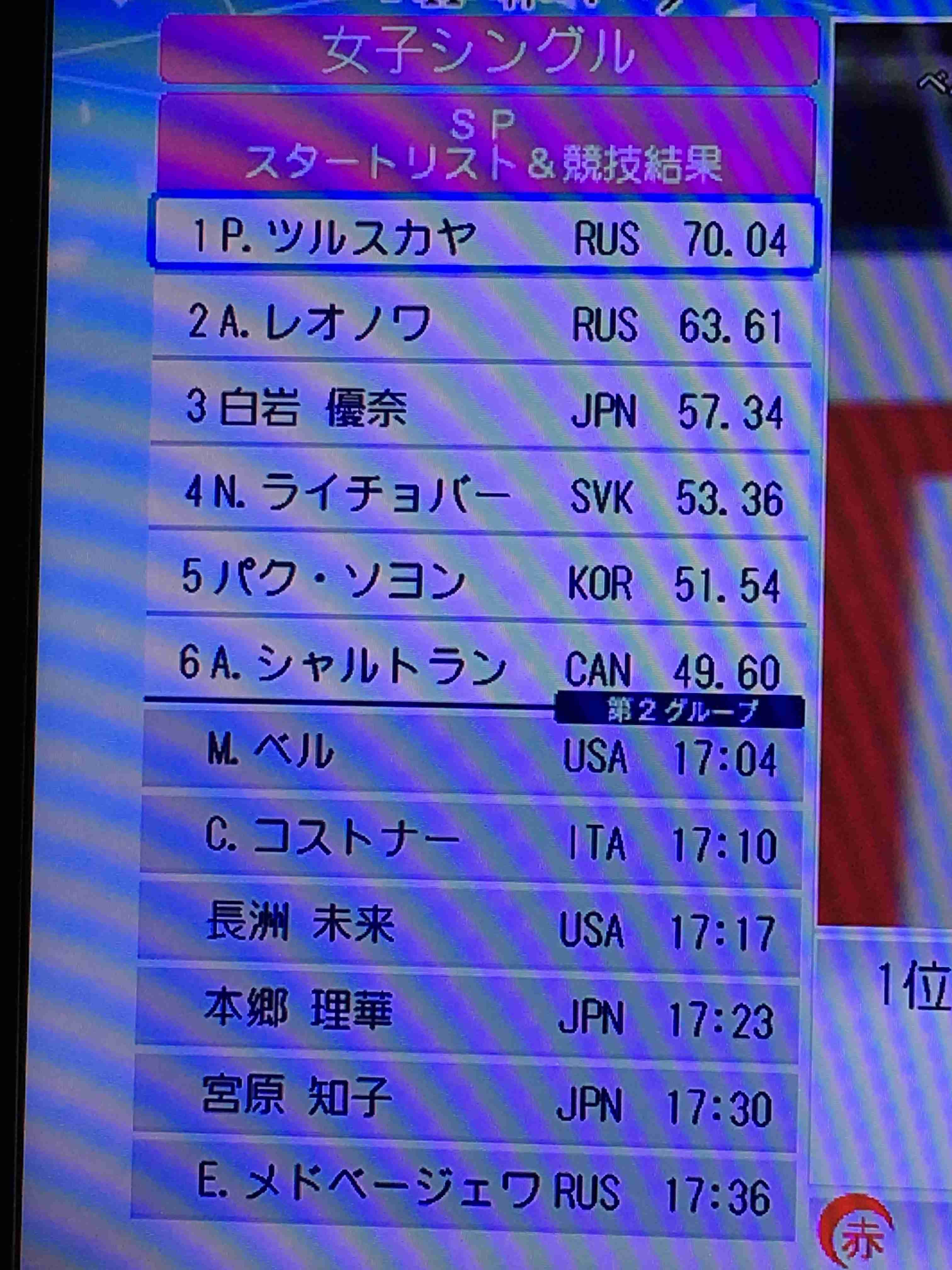 【実況・感想】2017年NHK杯フィギュア  男女ショート