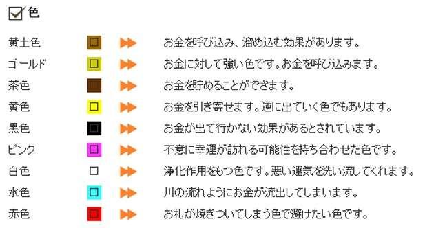 【金運】財布の買い替え
