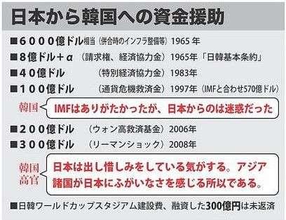 トランプ氏夕食会に元慰安婦=歴史問題クローズアップ-韓国
