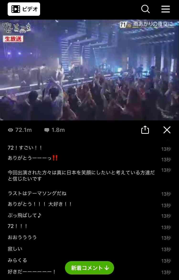 『72時間ホンネテレビ』視聴者数がAbemaTV歴代最高を記録 1460万視聴突破