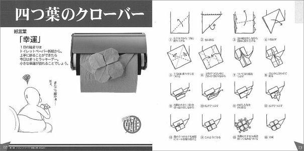 ペーパーの三角折について
