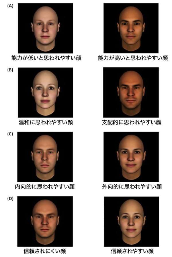 人の性格の見分け方
