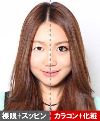 顔は左右対称ですか?