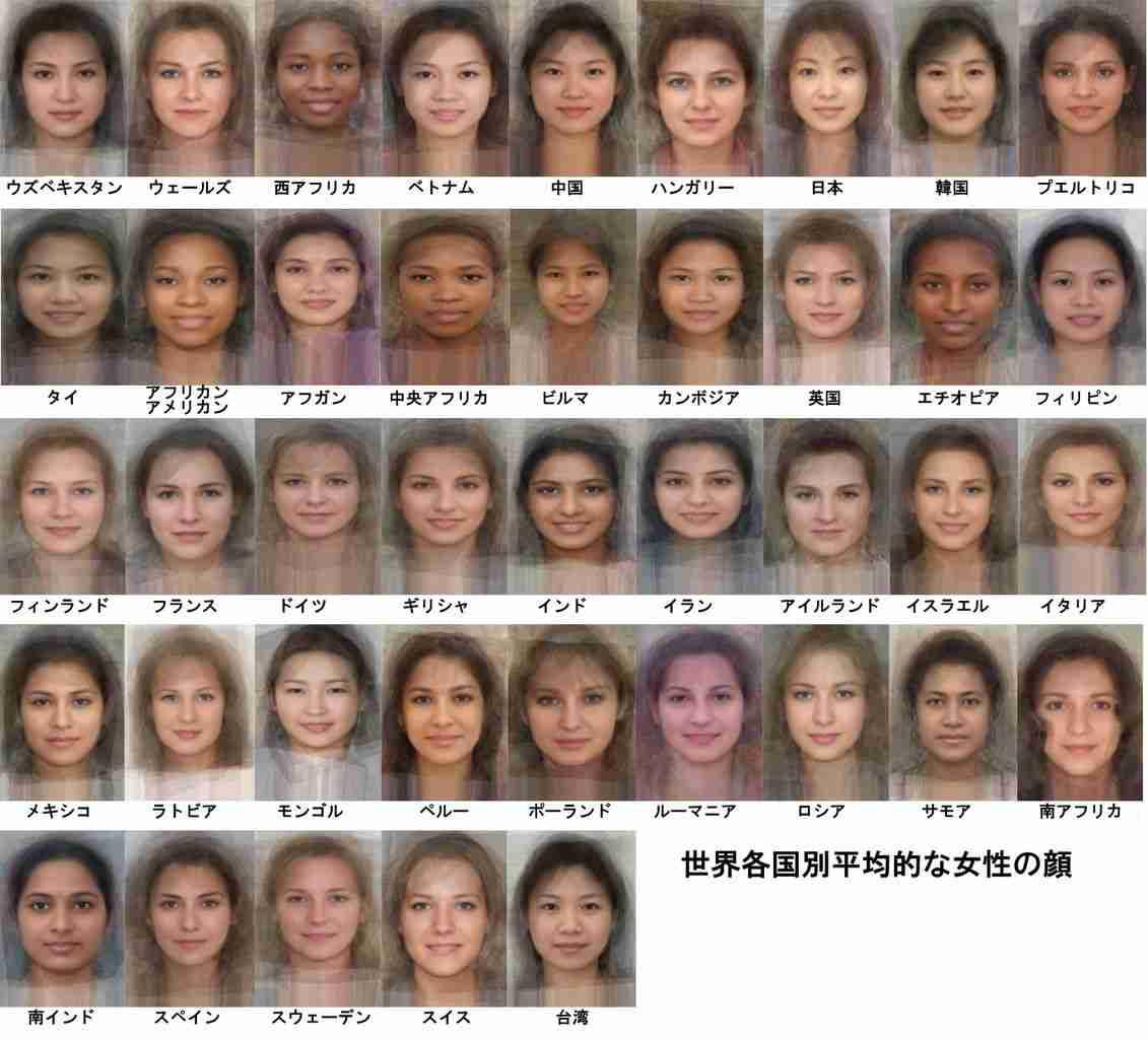 自分の顔面レベル