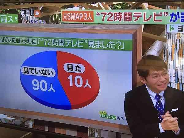 稲垣・草なぎ・香取『72時間TV』名シーンの