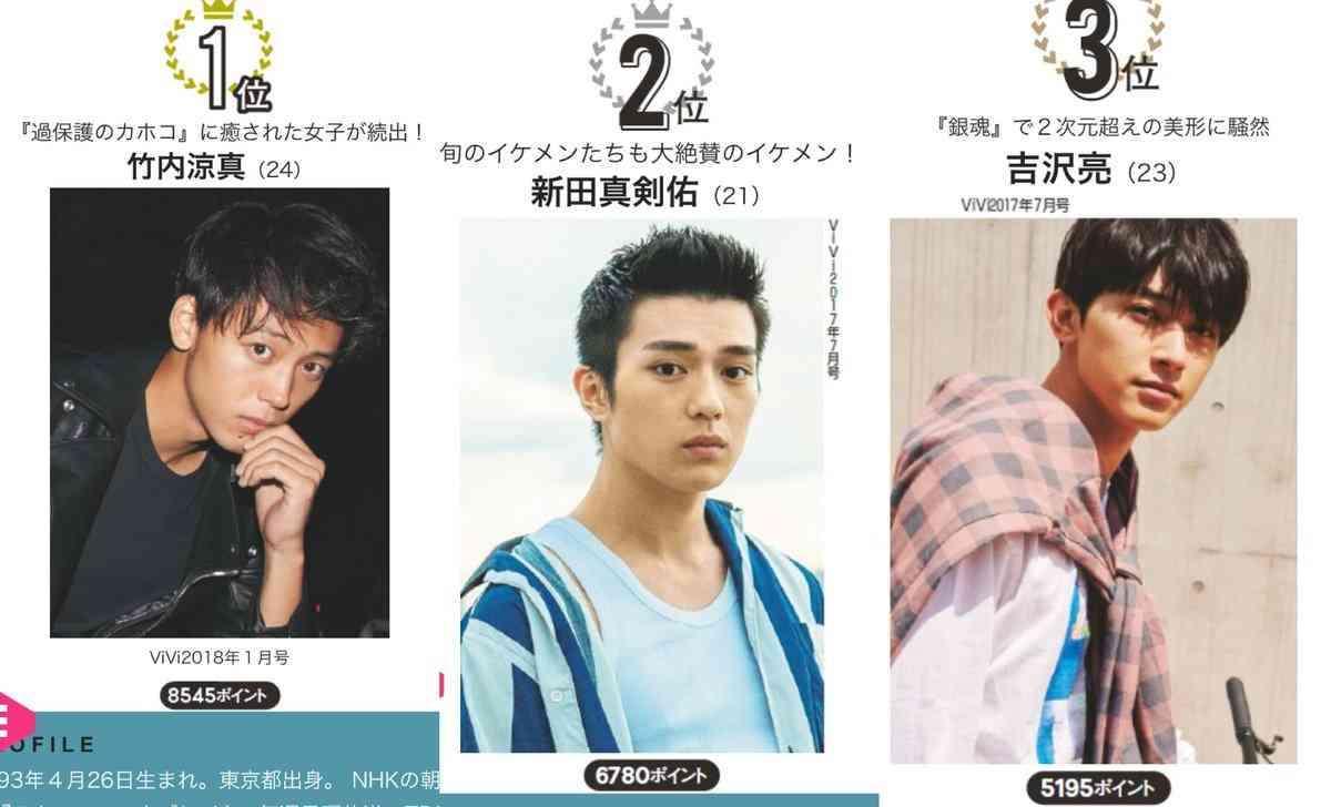 """竹内涼真""""男性写真集No.1""""獲得「1位をいただき、来年も頑張ろうと思いました!」"""