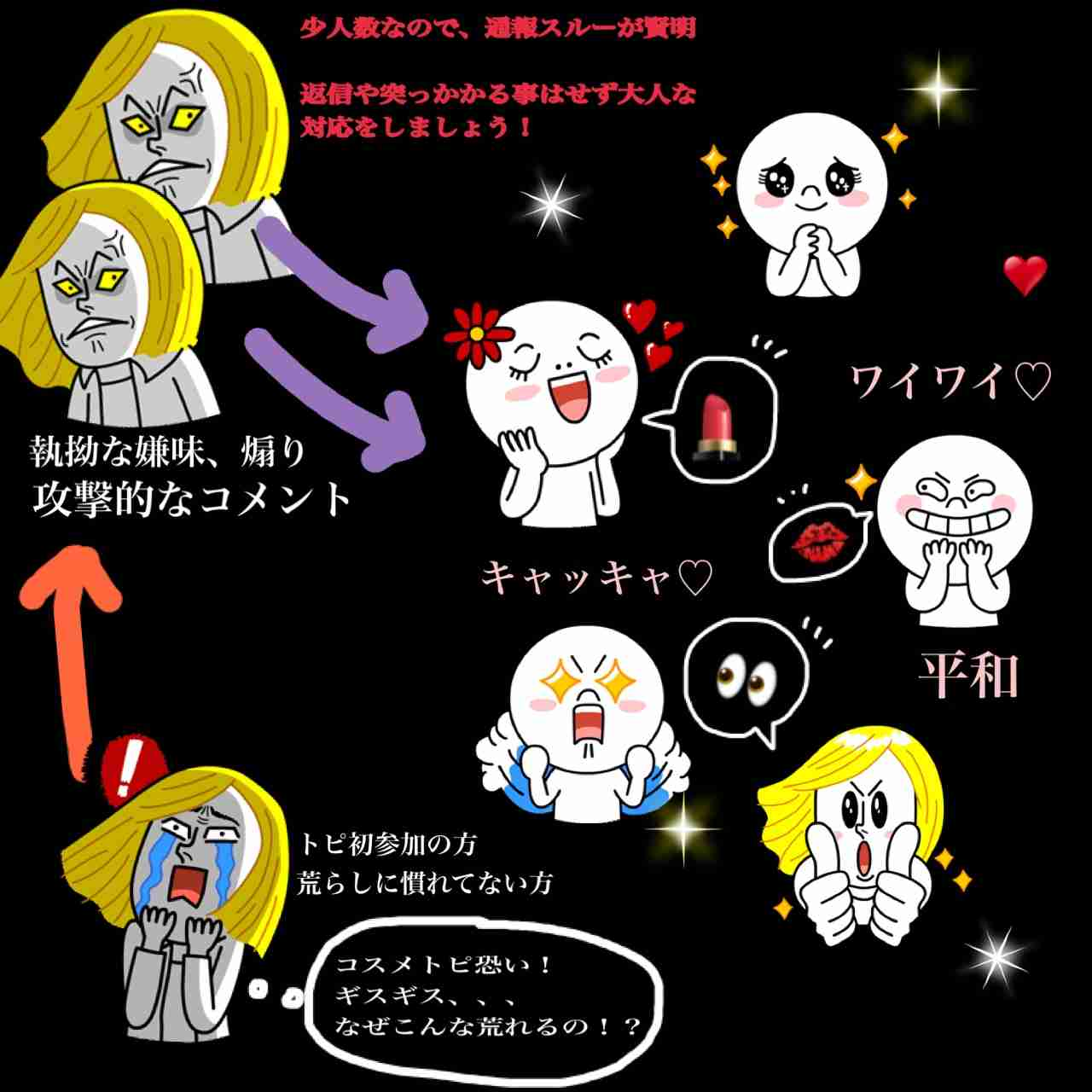 【12月】コスメ総合トピ