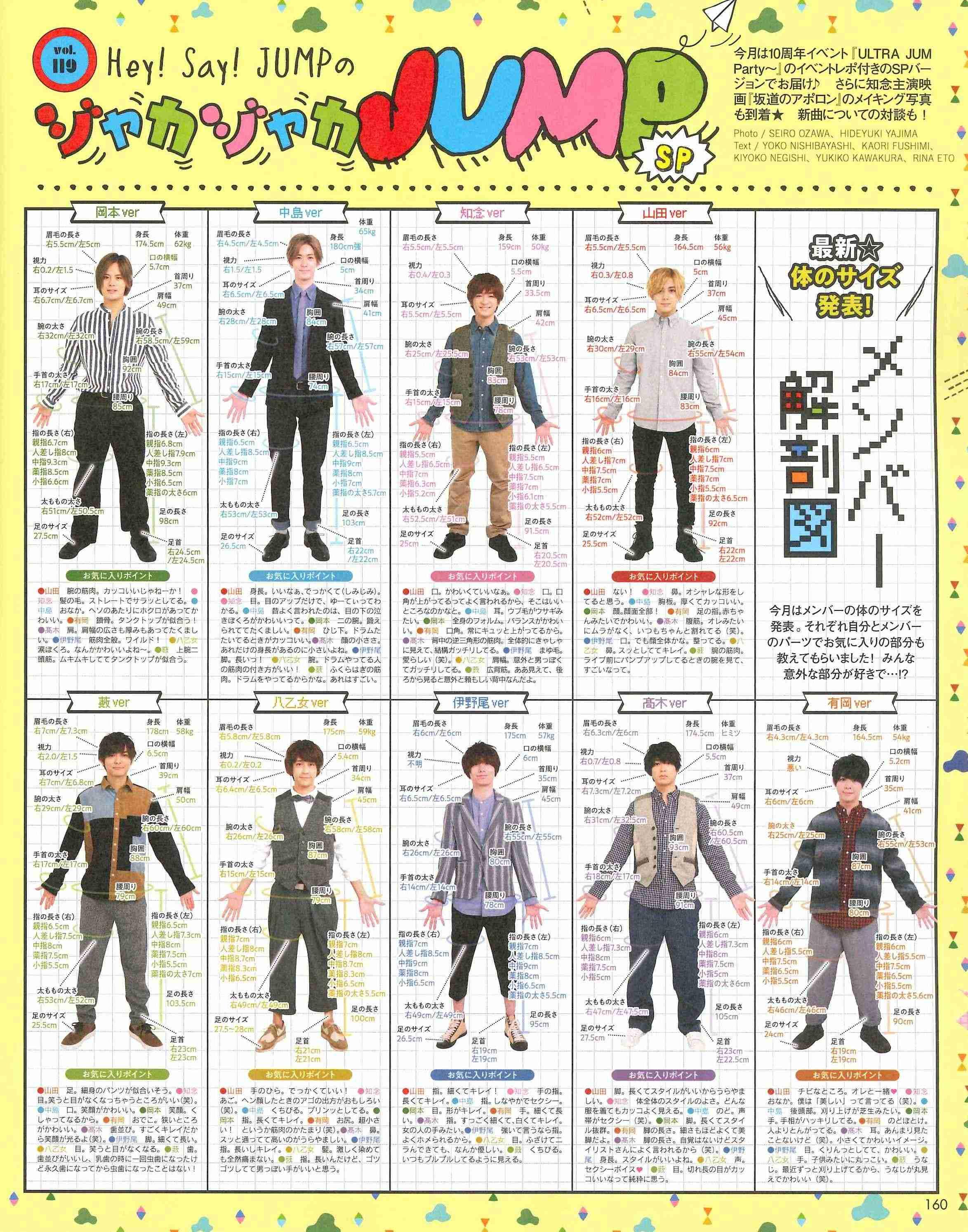 Hey! Say! JUMP山田涼介、身長164cmで仕事に不安