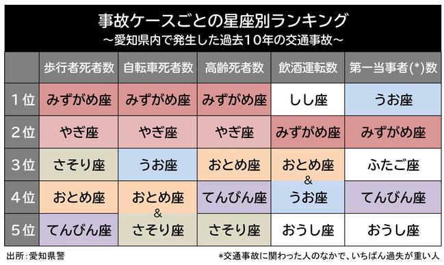 みずがめ座の人集まれ☆Part5