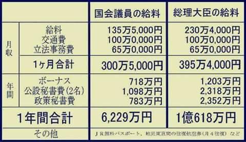 東京五輪経費削減へ公共交通機関の無料化取りやめ