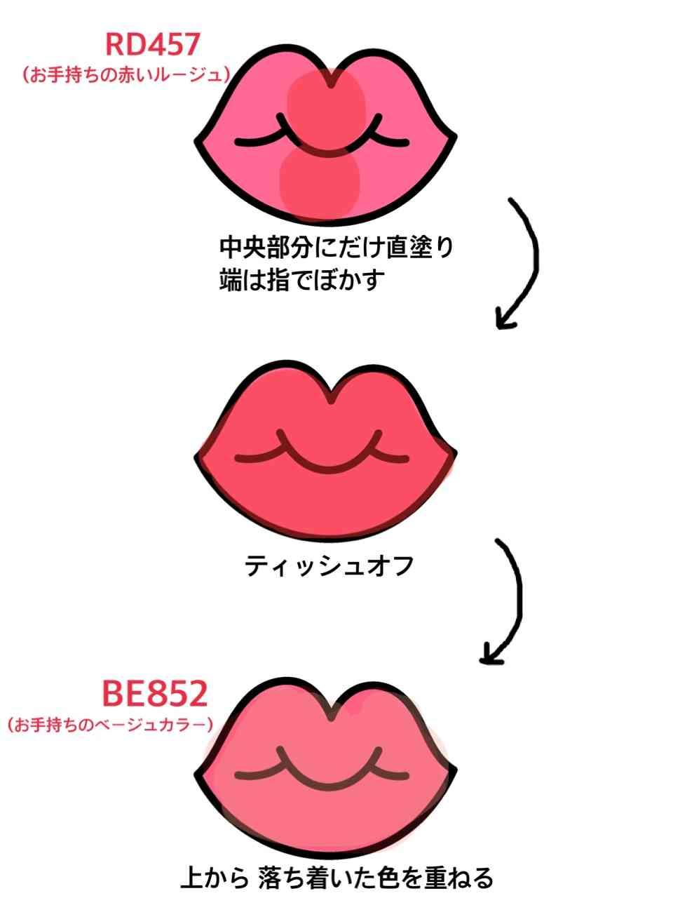 パーソナルカラー【秋(オータム)】の人!