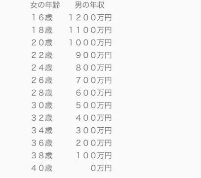 アラフォー婚活(穏やか)トピ