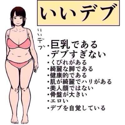妊娠中に太り過ぎで医者に叱られた人