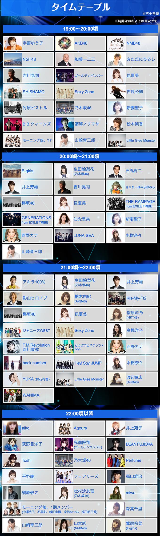 【実況・感想】2017 FNS歌謡祭 第2夜