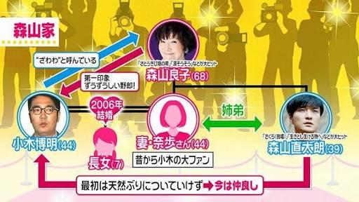 「幸せ感ハンパない」和田唱&上野樹里夫妻と平野レミの変わらぬ仲良しぶりにほっこり!