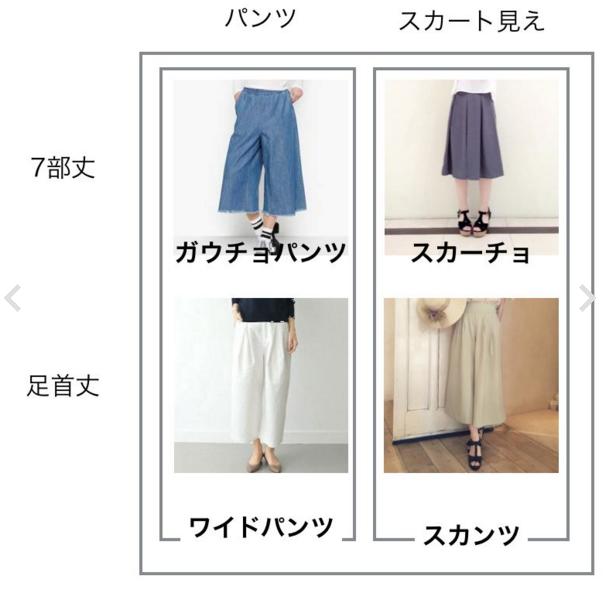 【ファッション総合】これいつまでいける?