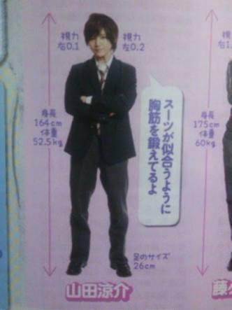 付き合う男性の理想の身長は?