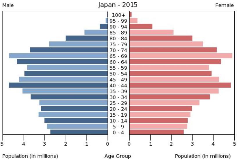 日本人って本当に貧乏なんですか?