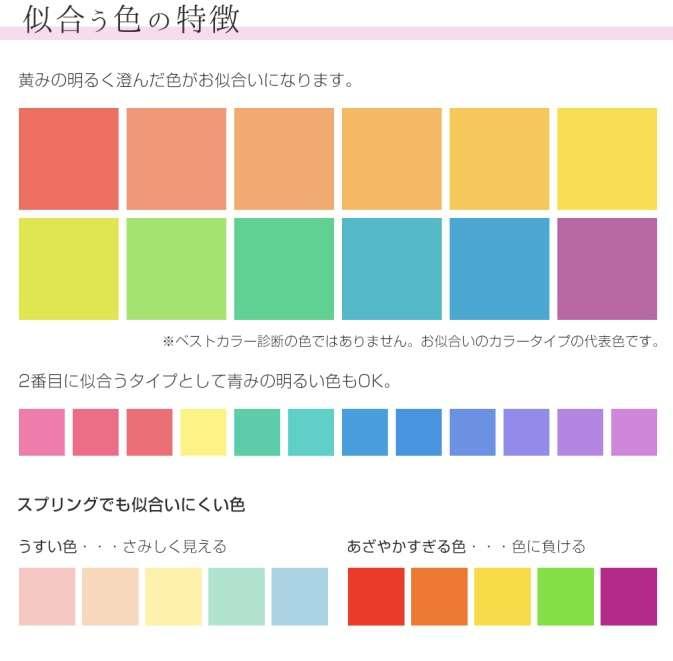 【パーソナルカラー】春タイプの芸能人を集めるトピ