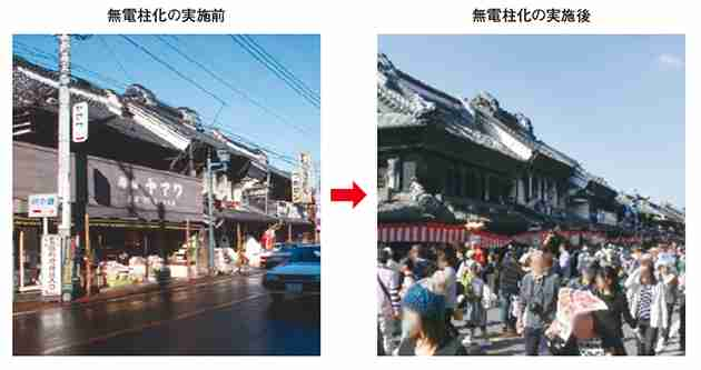 歩道も無電柱化の対象に…政府、工事費助成へ 東京23区で8%、諸外国と比べ率の低さ際立つ