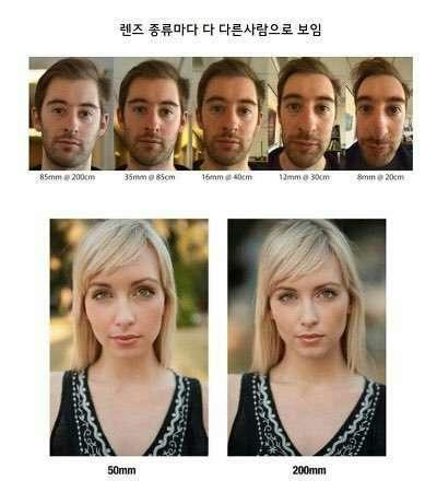鏡と写真の顔は同じですか?