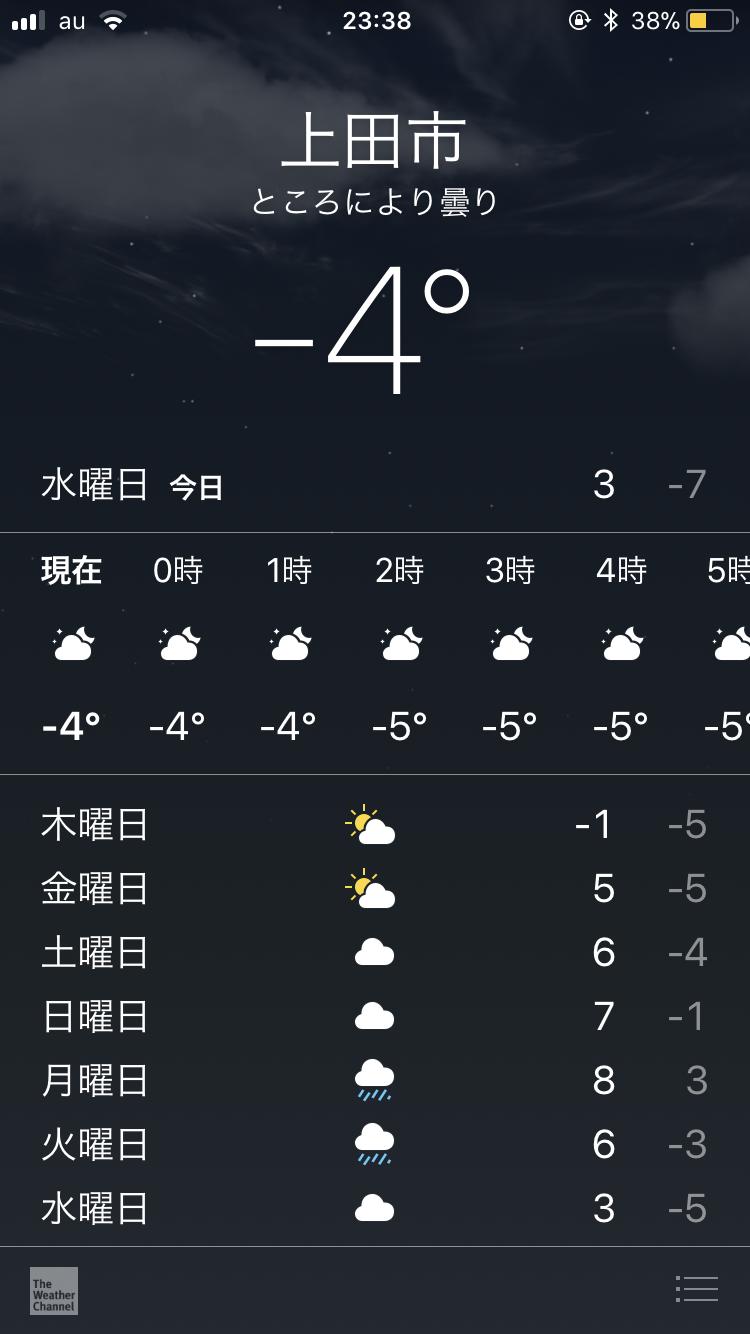 【雑談】寒いから一緒に話そう