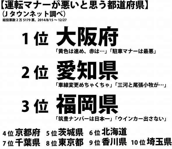 東名高速で夫婦死亡の事故の被告、事故3か月後にも暴行 追送検