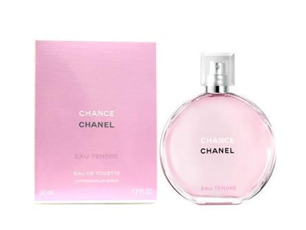 ウケがよかった香水