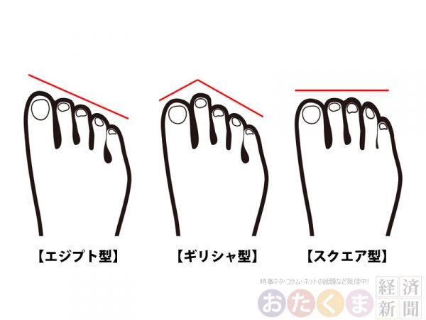 足幅が広い人のスニーカー選び(7000円程度)