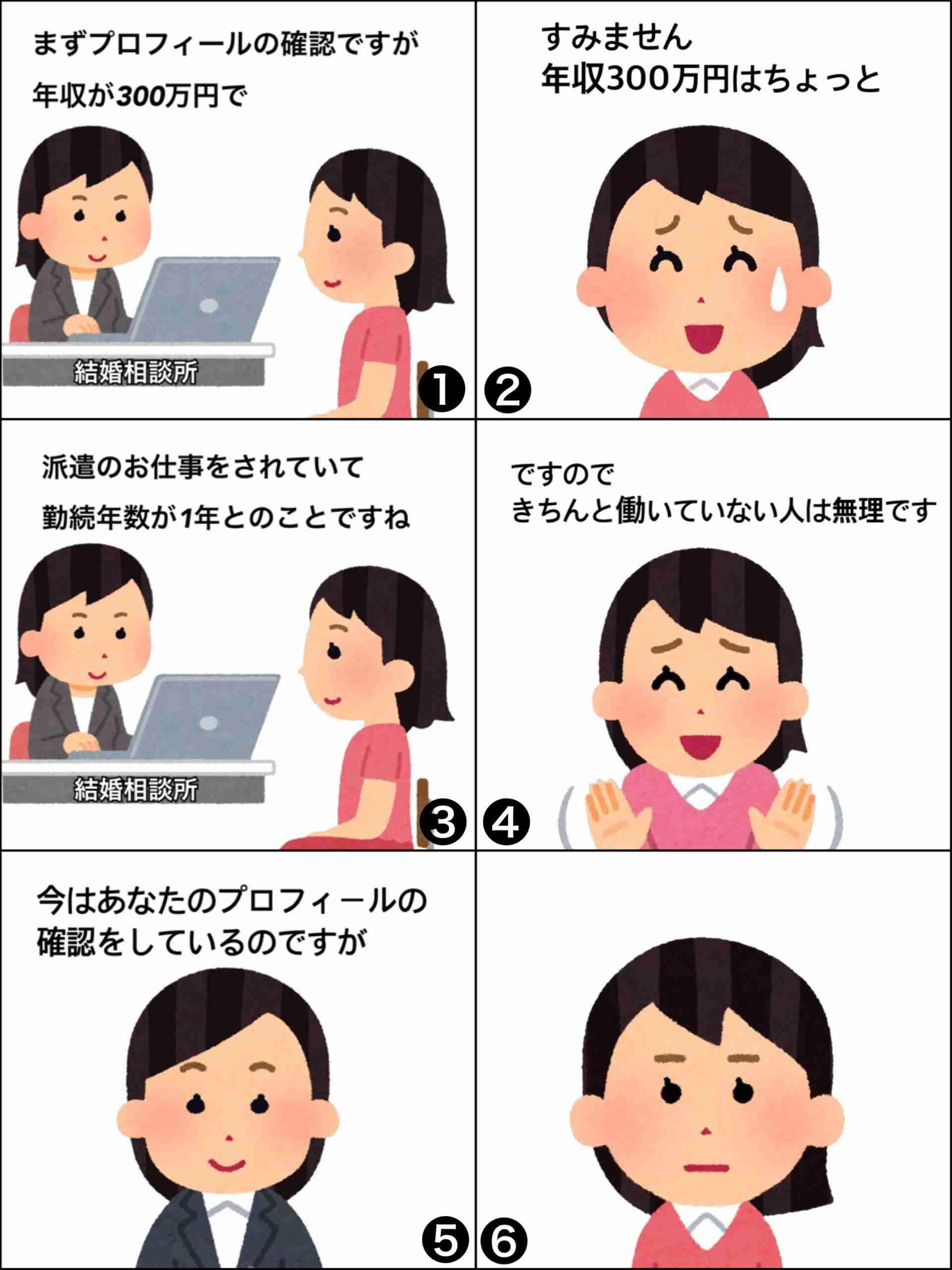 旦那に求める給料(3段階)