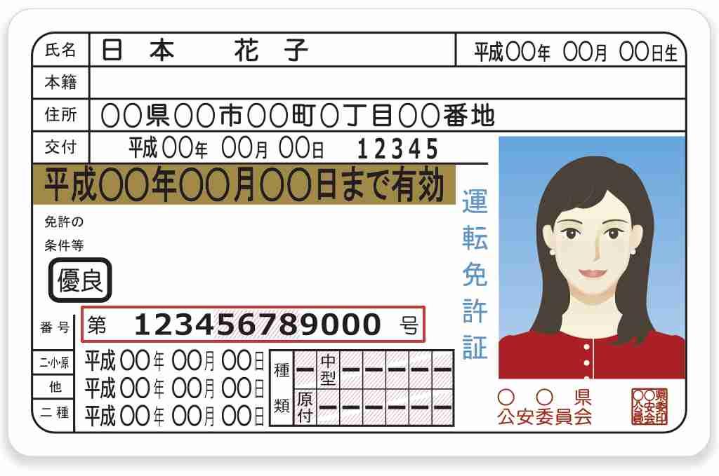 車の免許は何歳でとりましたか?