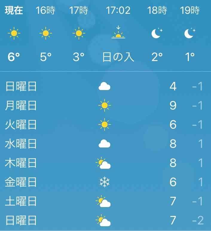 まだまだ寒い都心、6日連続氷点下…34年ぶり