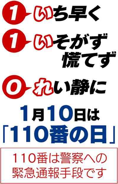 【110番の日】警察に110番通報したことがある方