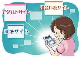子供のネット環境について