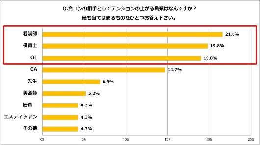 日本の教育費どう思いますか?