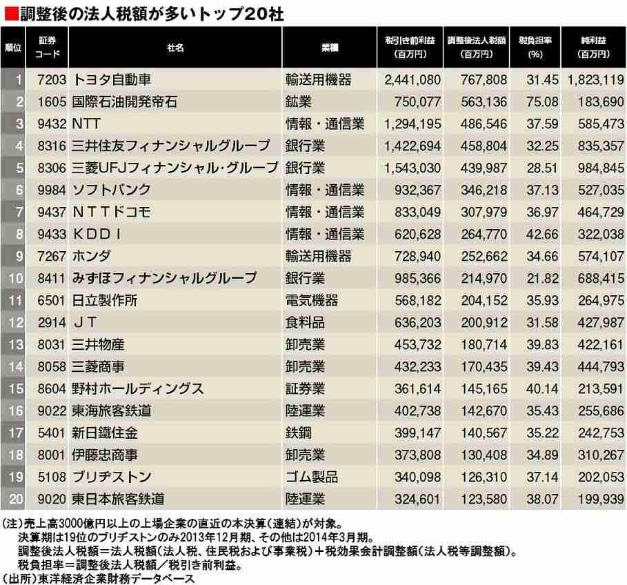 日本ツイッター社が炎上! ネット知識ない老人をクレーム係で雇用か 冷たい石床にひざまずいて客対応