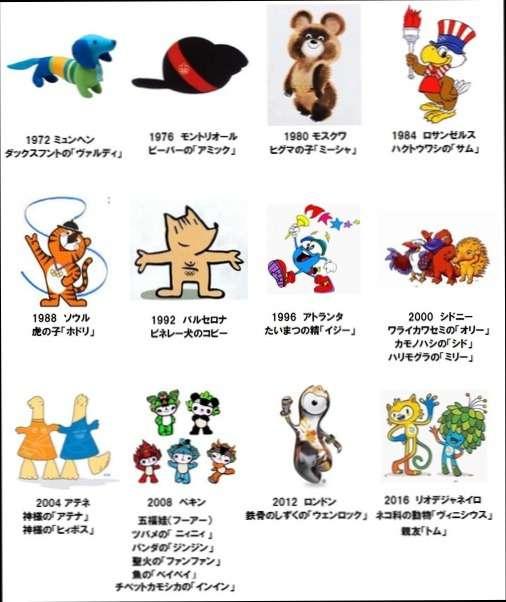 東京五輪のマスコットキャラ 市松模様を取り入れた「ア」案に決定