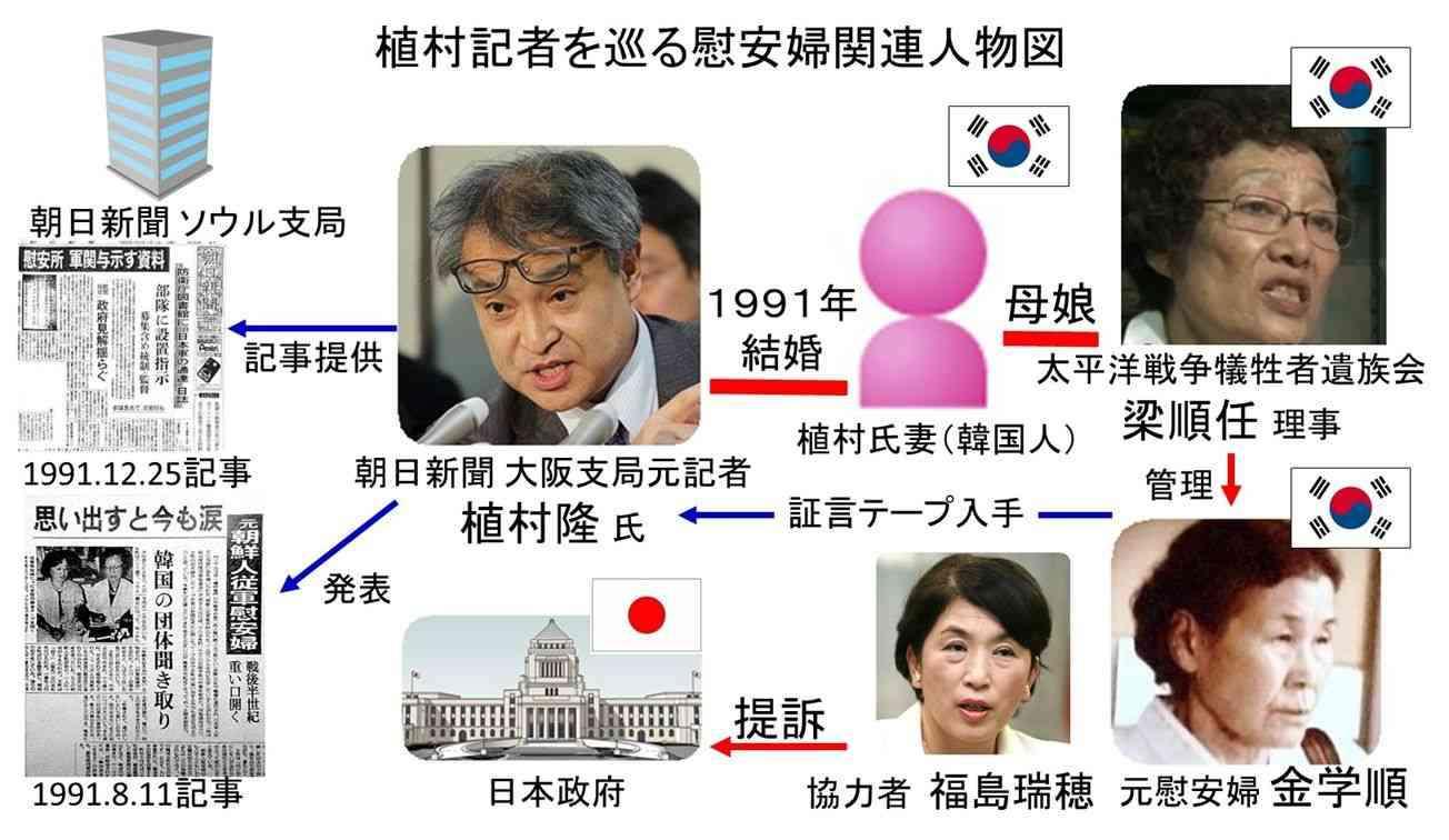 日経、読売、朝日、毎日……。新聞販売店主が次々と自殺していた