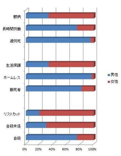なぜ日本にはレディファーストが根付かないんでしょうか?